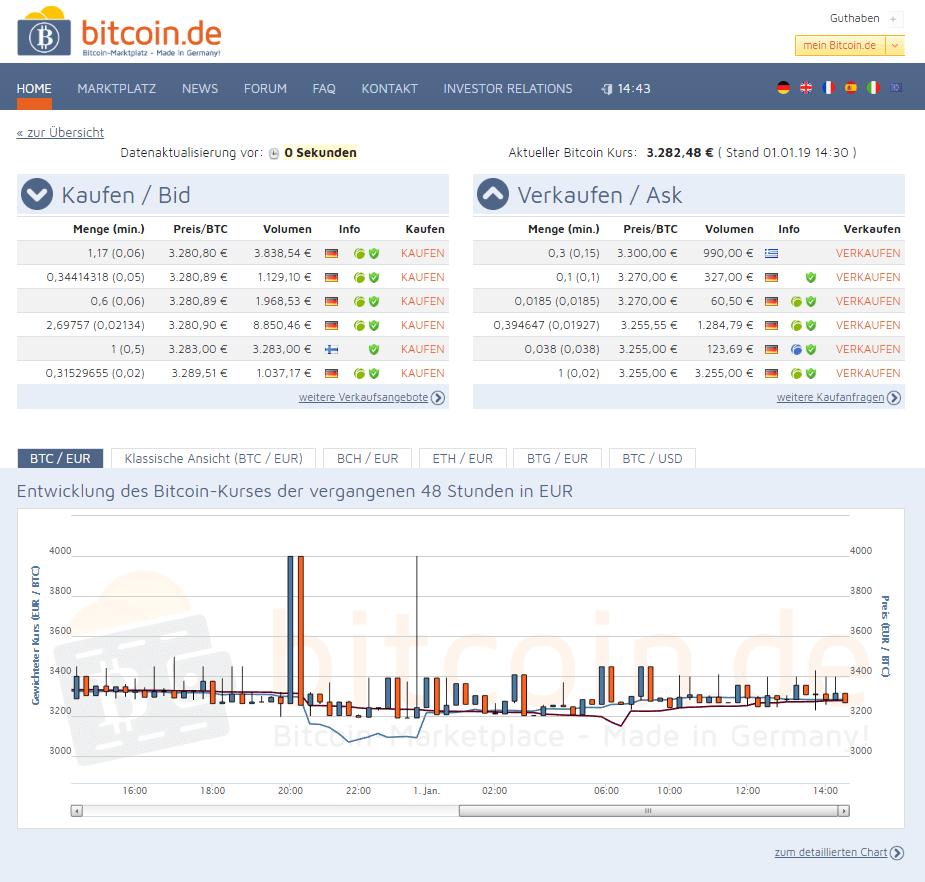 bitcoin de bitcoin kaufen